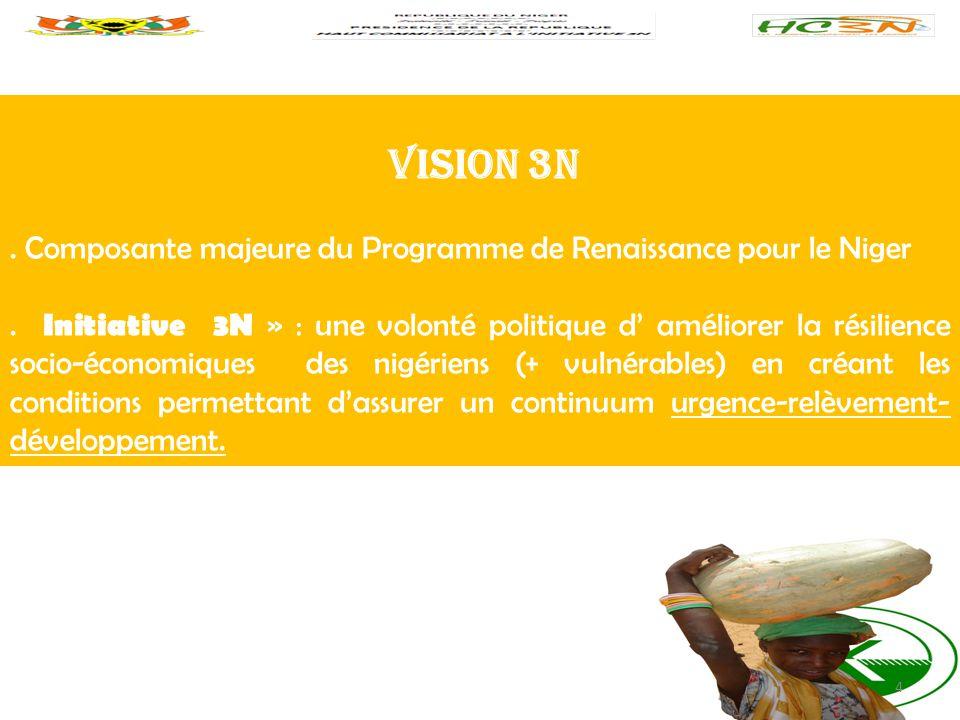 VISION 3N . Composante majeure du Programme de Renaissance pour le Niger.