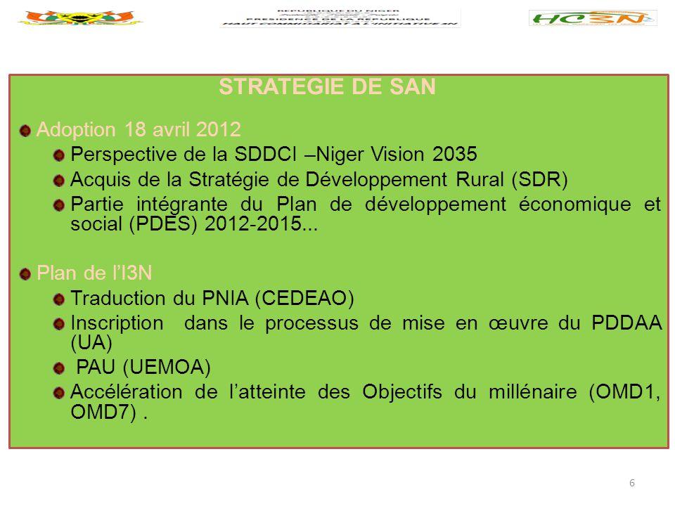 Perspective de la SDDCI –Niger Vision 2035