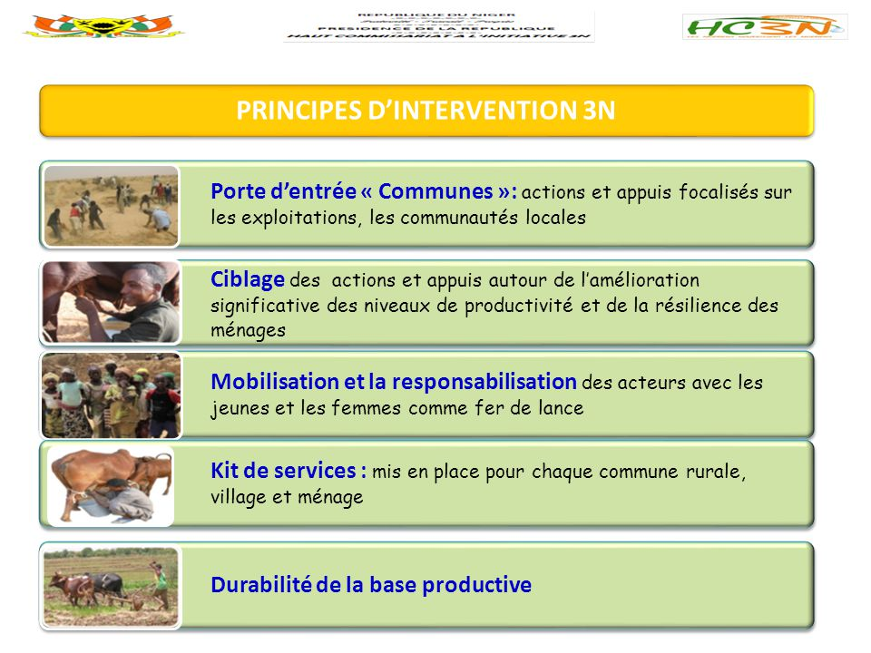 PRINCIPES D'INTERVENTION 3N