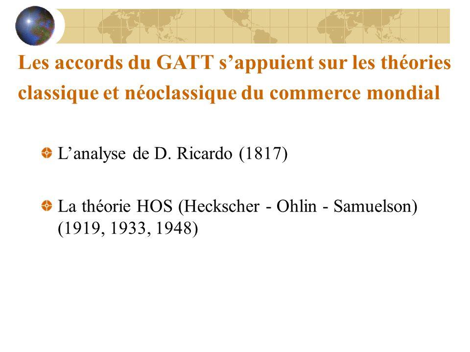 Les accords du GATT s'appuient sur les théories classique et néoclassique du commerce mondial