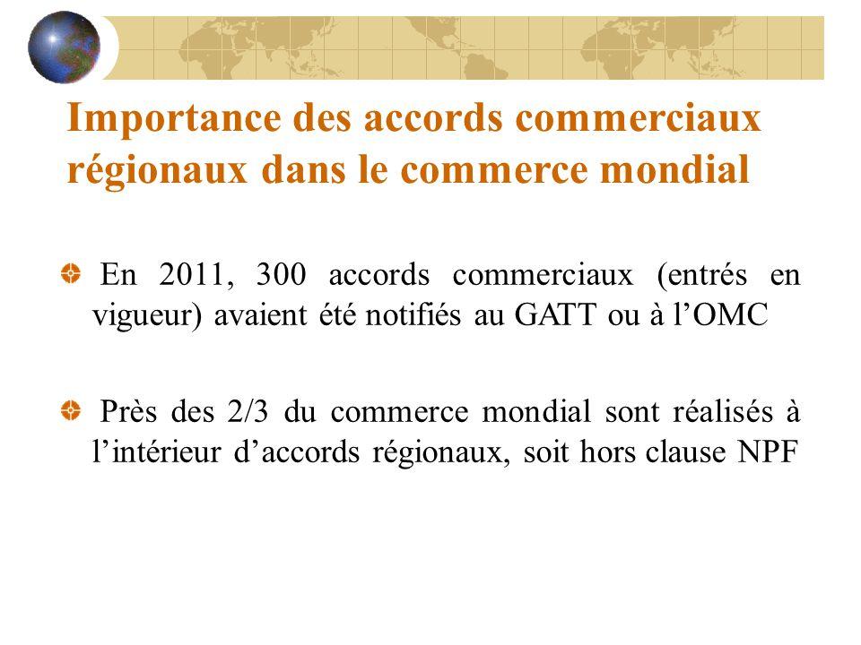 Importance des accords commerciaux régionaux dans le commerce mondial