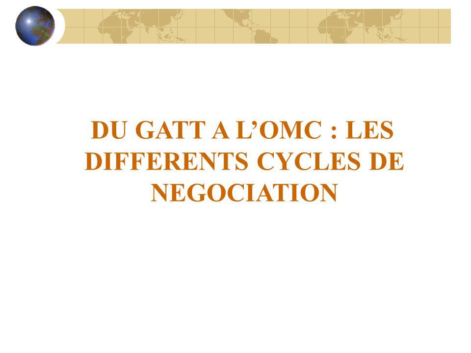 DU GATT A L'OMC : LES DIFFERENTS CYCLES DE NEGOCIATION