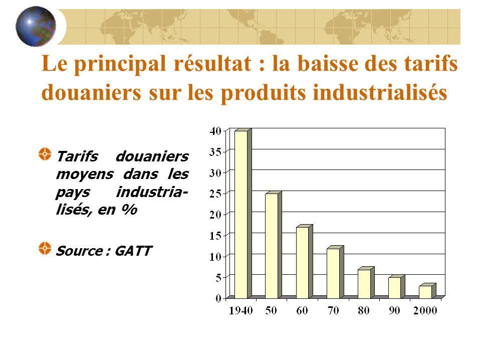 Le principal résultat : la baisse des tarifs douaniers sur les produits industrialisés