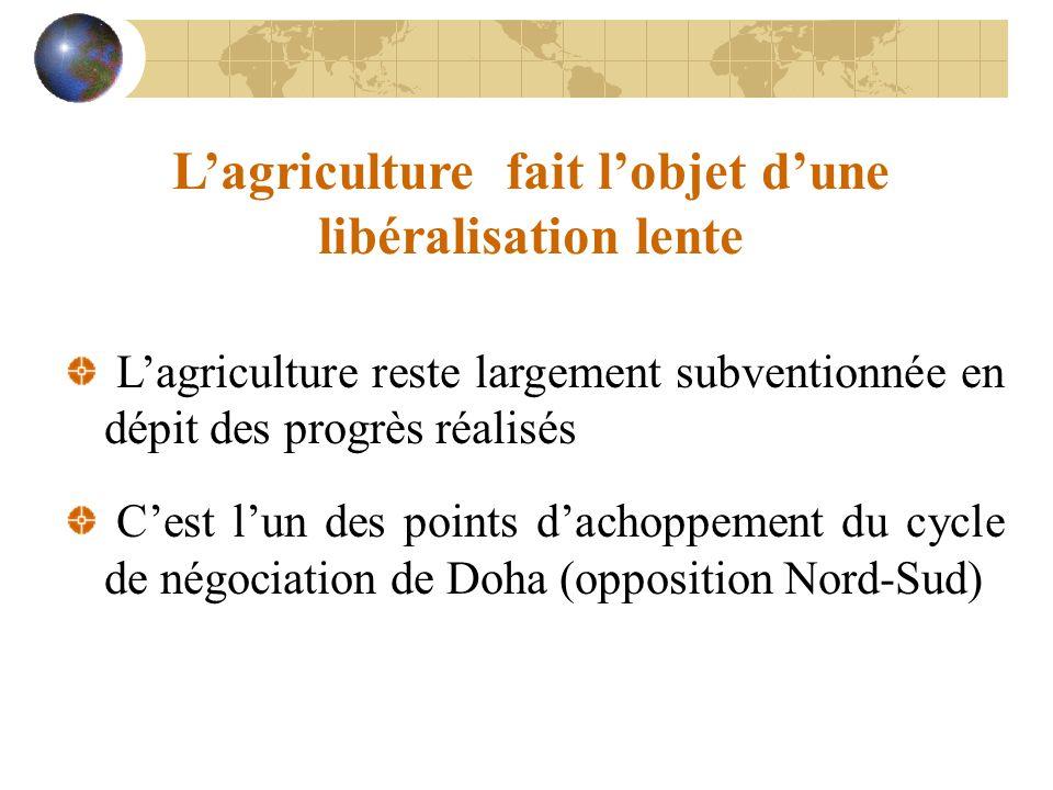 L'agriculture fait l'objet d'une libéralisation lente