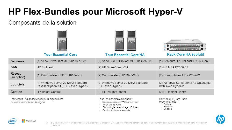 HP Flex-Bundles pour Microsoft Hyper-V