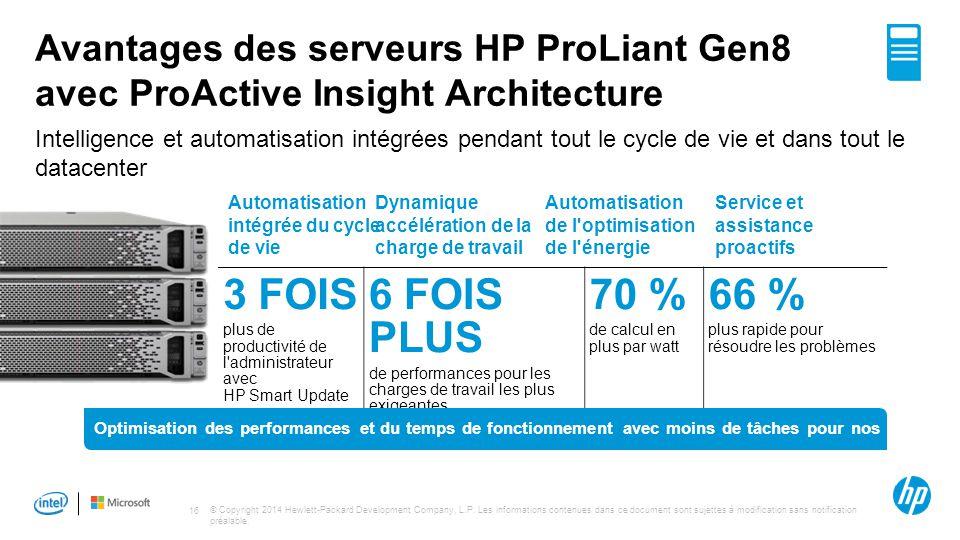 Avantages des serveurs HP ProLiant Gen8 avec ProActive Insight Architecture