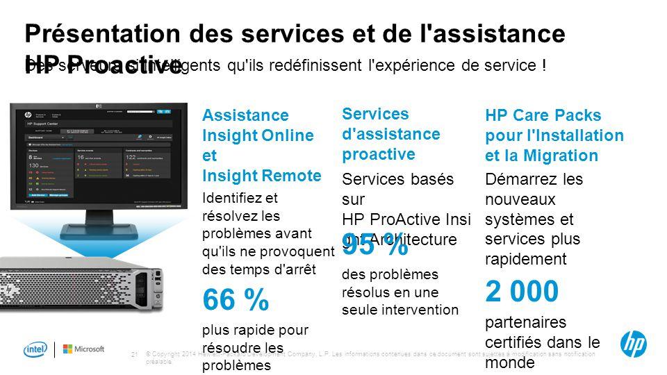 Présentation des services et de l assistance HP Proactive
