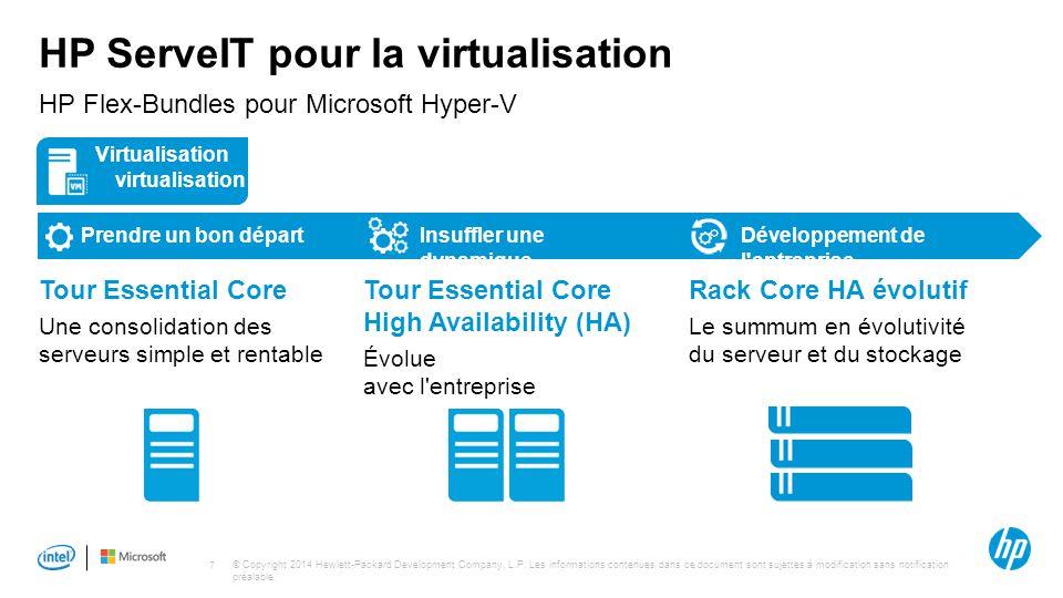 HP ServeIT pour la virtualisation
