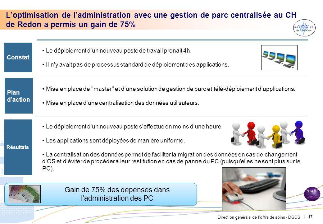 Opportunité: Mutualiser les achats de PC, logiciels et maintenance