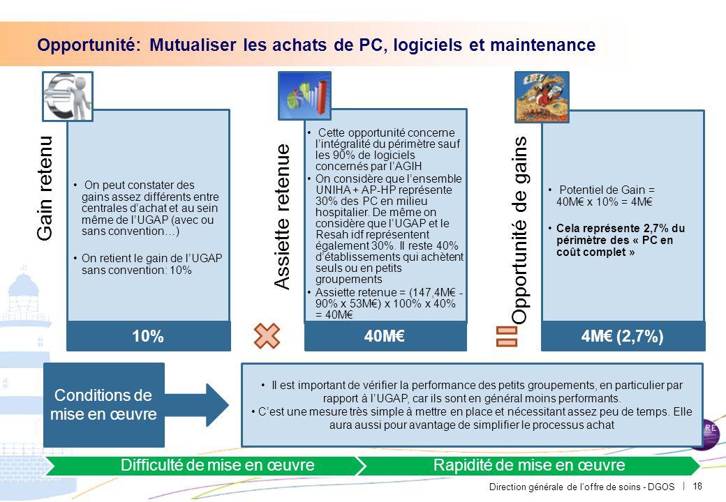 PAR-FGP053-20111027-MODELE-EP2710 Opportunité: Optimiser les techniques d'achat dans le cadre d'un groupement.