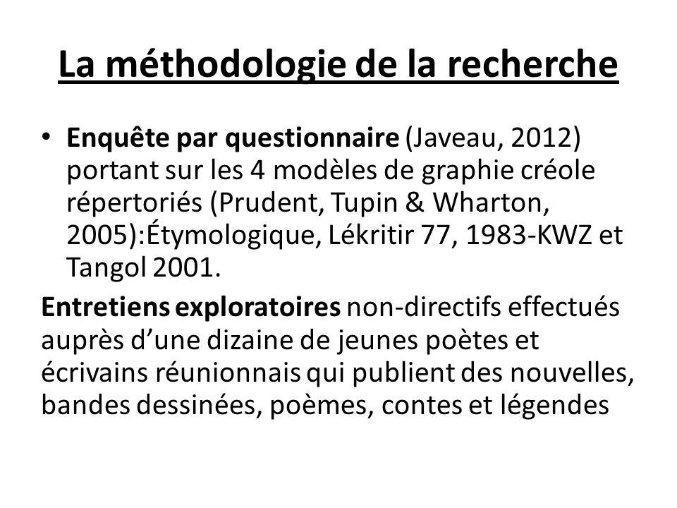 La méthodologie de la recherche