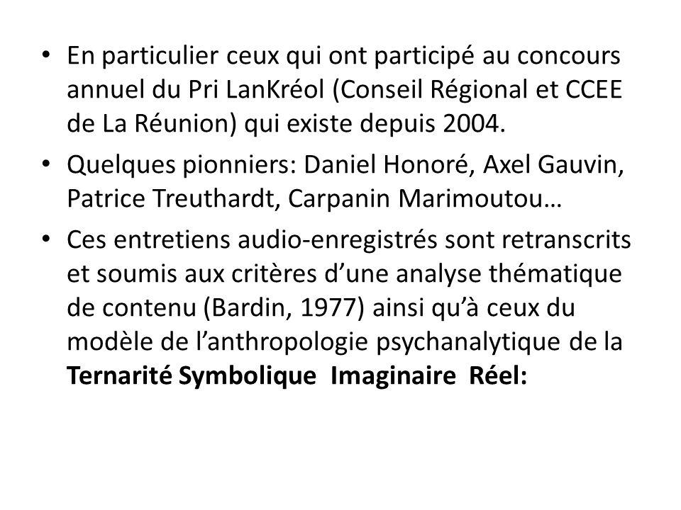 En particulier ceux qui ont participé au concours annuel du Pri LanKréol (Conseil Régional et CCEE de La Réunion) qui existe depuis 2004.