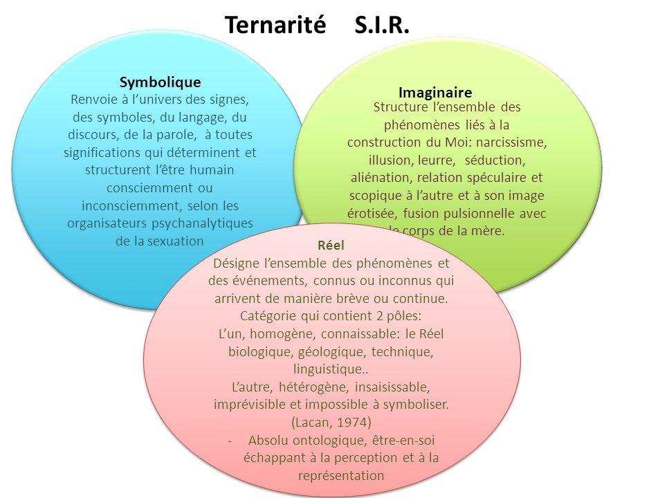 Ternarité S.I.R. Symbolique Imaginaire