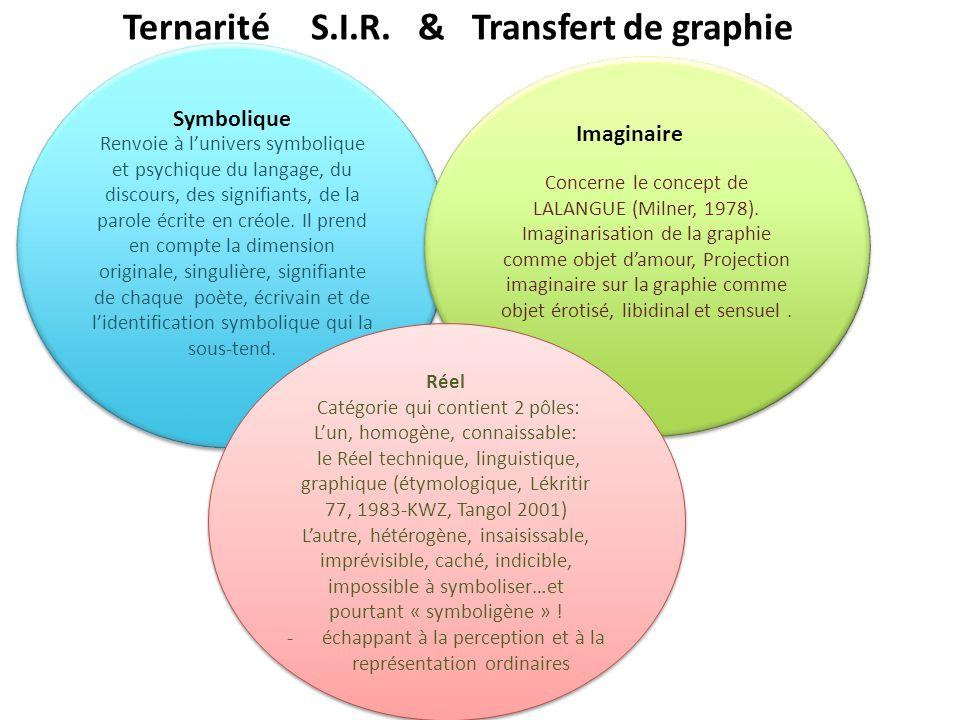 Ternarité S.I.R. & Transfert de graphie