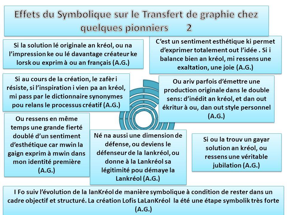 Effets du Symbolique sur le Transfert de graphie chez quelques pionniers 2