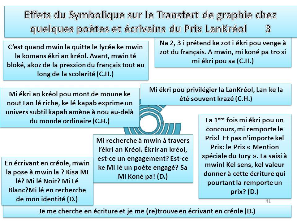 Effets du Symbolique sur le Transfert de graphie chez quelques poètes et écrivains du Prix LanKréol 3