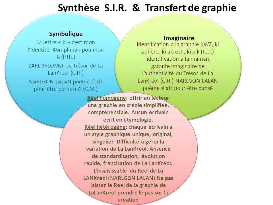 Synthèse S.I.R. & Transfert de graphie