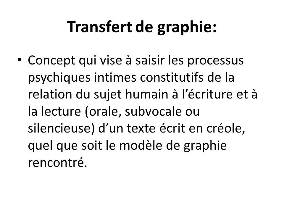 Transfert de graphie:
