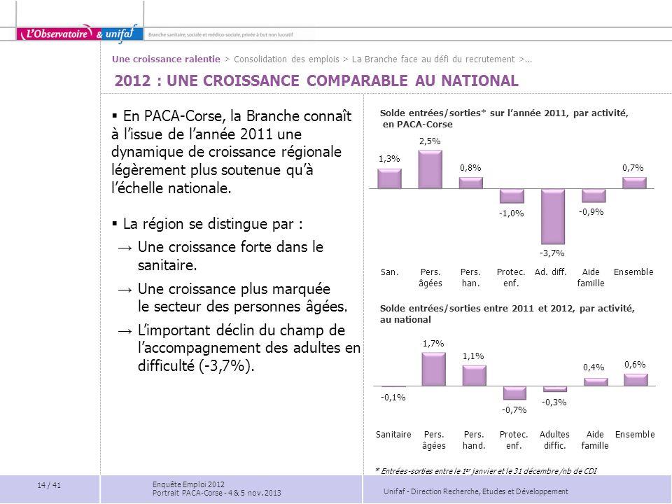 2012 : Une croissance COMPARABLE au national