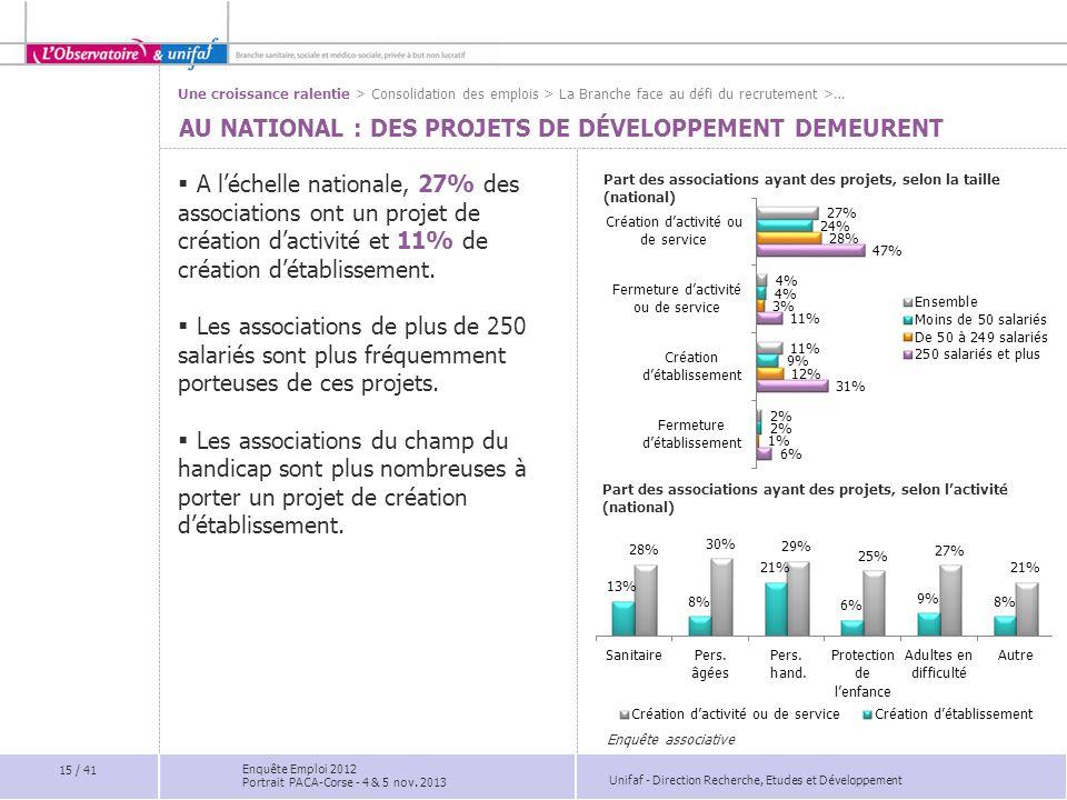 Au national : des projets de développement demeurent