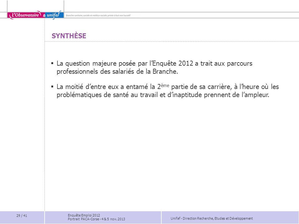 Synthèse La question majeure posée par l'Enquête 2012 a trait aux parcours professionnels des salariés de la Branche.