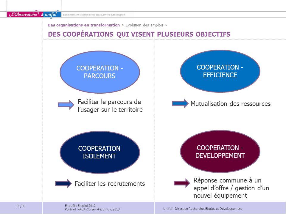Des coopérations qui visent plusieurs objectifs