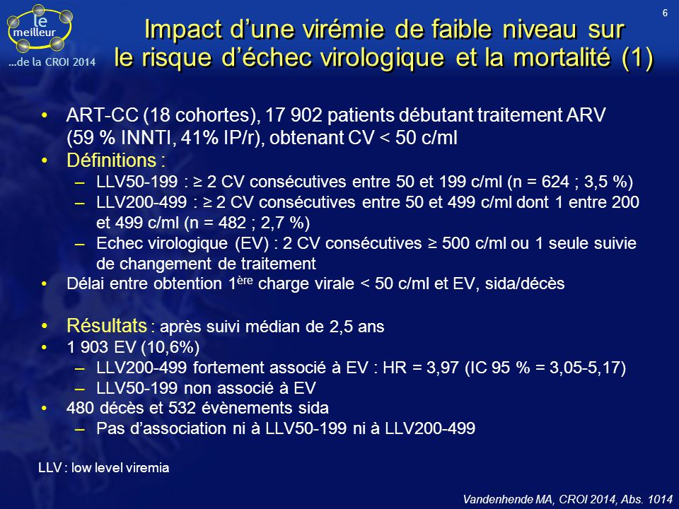 6 Impact d'une virémie de faible niveau sur le risque d'échec virologique et la mortalité (1)