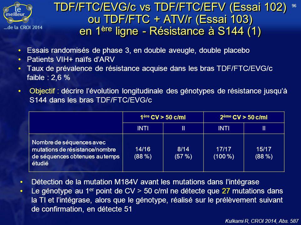 96 TDF/FTC/EVG/c vs TDF/FTC/EFV (Essai 102) ou TDF/FTC + ATV/r (Essai 103) en 1ère ligne - Résistance à S144 (1)