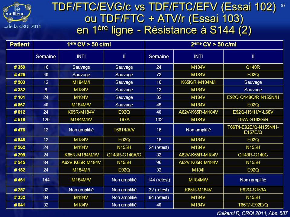 97 TDF/FTC/EVG/c vs TDF/FTC/EFV (Essai 102) ou TDF/FTC + ATV/r (Essai 103) en 1ère ligne - Résistance à S144 (2)
