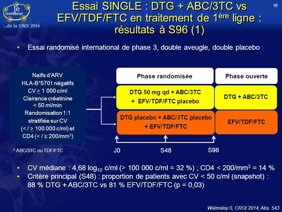 DTG placebo + ABC/3TC placebo