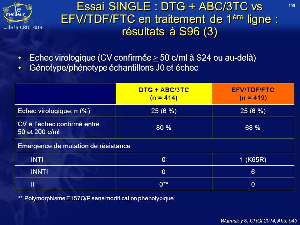 100 Essai SINGLE : DTG + ABC/3TC vs EFV/TDF/FTC en traitement de 1ère ligne : résultats à S96 (3)