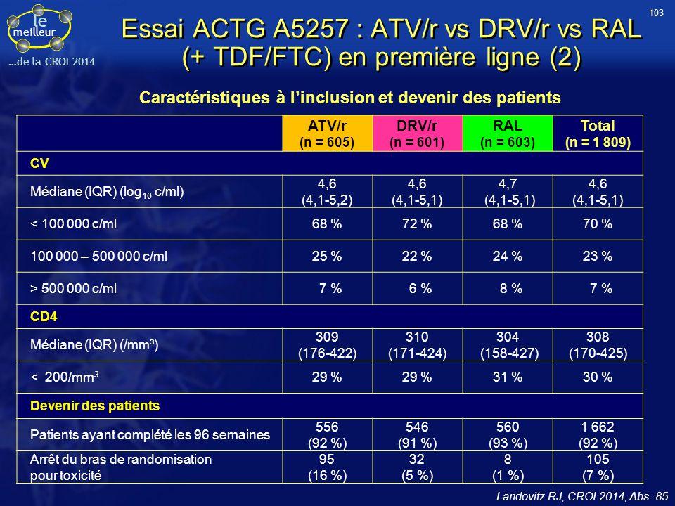 103 Essai ACTG A5257 : ATV/r vs DRV/r vs RAL (+ TDF/FTC) en première ligne (2) Caractéristiques à l'inclusion et devenir des patients.