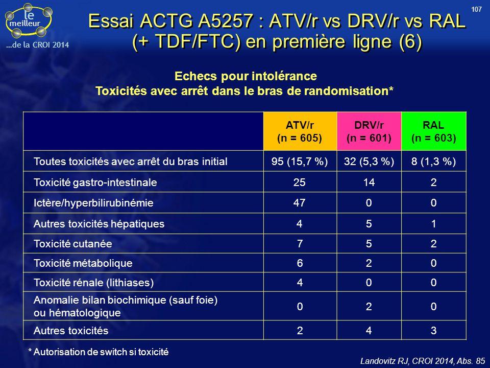 107 Essai ACTG A5257 : ATV/r vs DRV/r vs RAL (+ TDF/FTC) en première ligne (6)