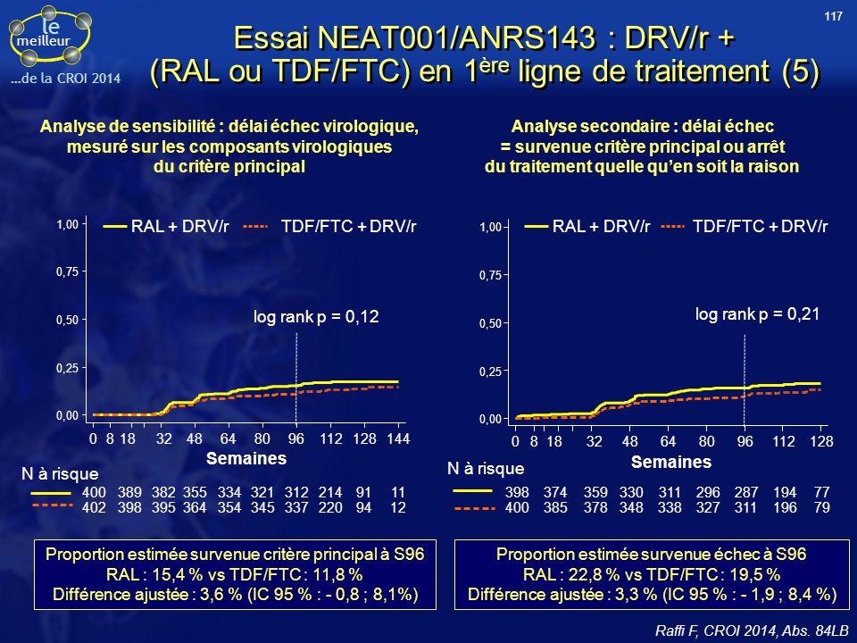 117 Essai NEAT001/ANRS143 : DRV/r + (RAL ou TDF/FTC) en 1ère ligne de traitement (5)