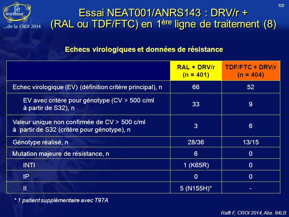 Echecs virologiques et données de résistance