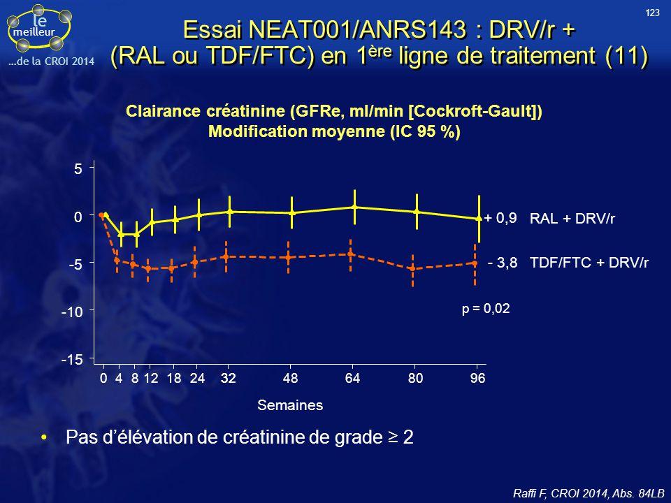123 Essai NEAT001/ANRS143 : DRV/r + (RAL ou TDF/FTC) en 1ère ligne de traitement (11)