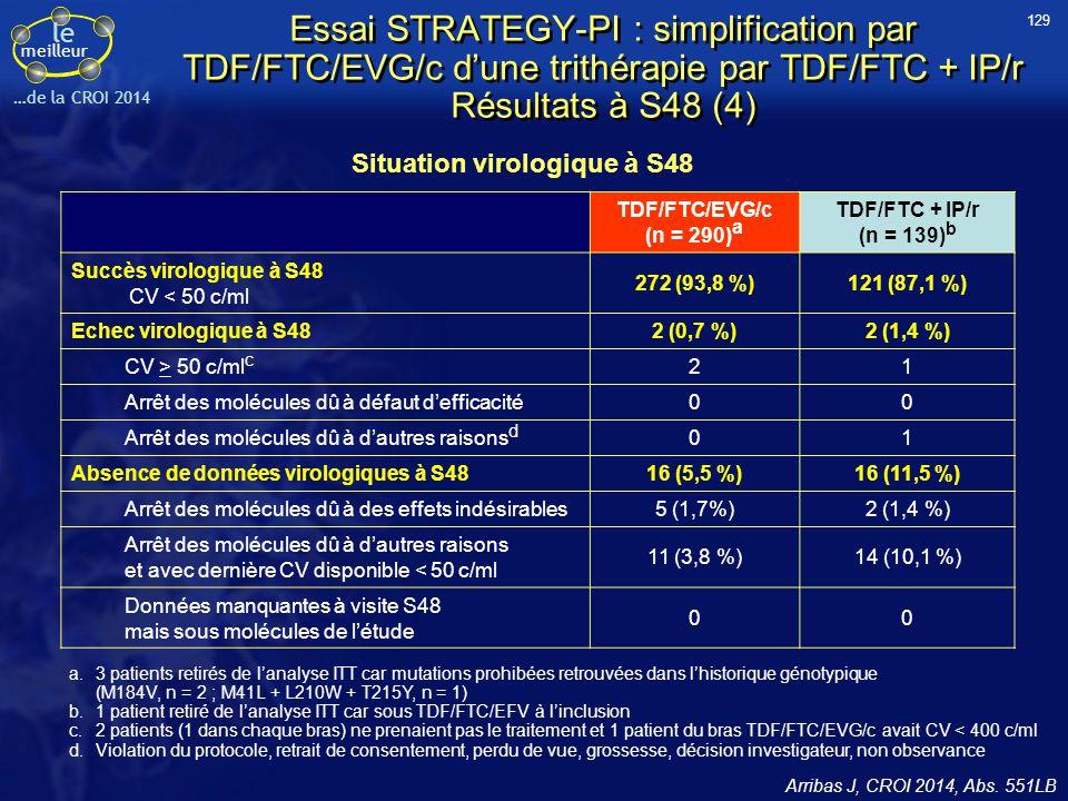 129 Essai STRATEGY-PI : simplification par TDF/FTC/EVG/c d'une trithérapie par TDF/FTC + IP/r Résultats à S48 (4)