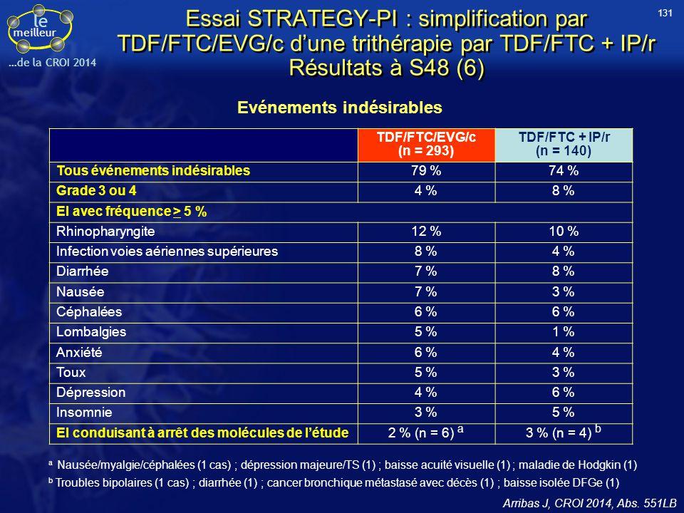 131 Essai STRATEGY-PI : simplification par TDF/FTC/EVG/c d'une trithérapie par TDF/FTC + IP/r Résultats à S48 (6)