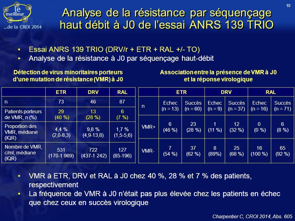 Association entre la présence de VMR à J0 et la réponse virologique