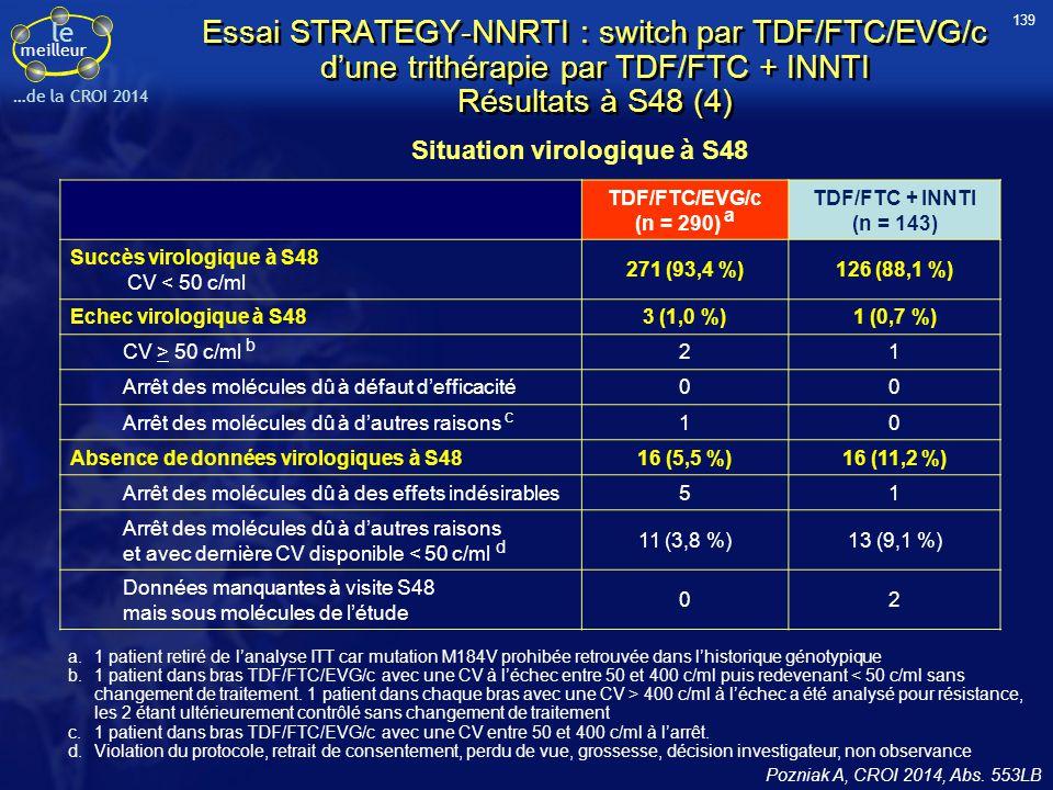 139 Essai STRATEGY-NNRTI : switch par TDF/FTC/EVG/c d'une trithérapie par TDF/FTC + INNTI Résultats à S48 (4)