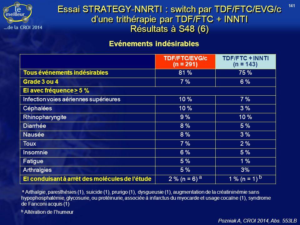 141 Essai STRATEGY-NNRTI : switch par TDF/FTC/EVG/c d'une trithérapie par TDF/FTC + INNTI Résultats à S48 (6)