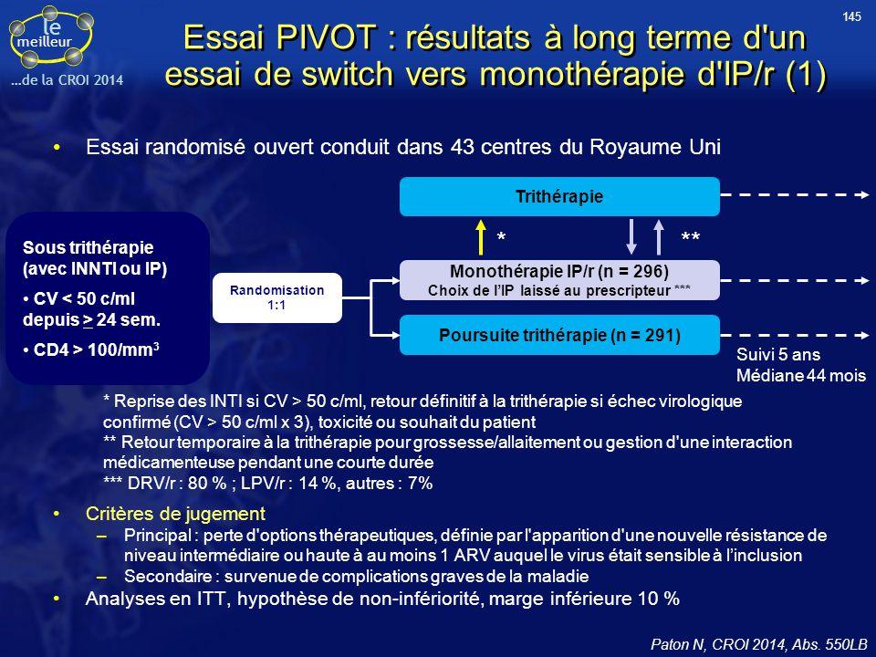 145 Essai PIVOT : résultats à long terme d un essai de switch vers monothérapie d IP/r (1)