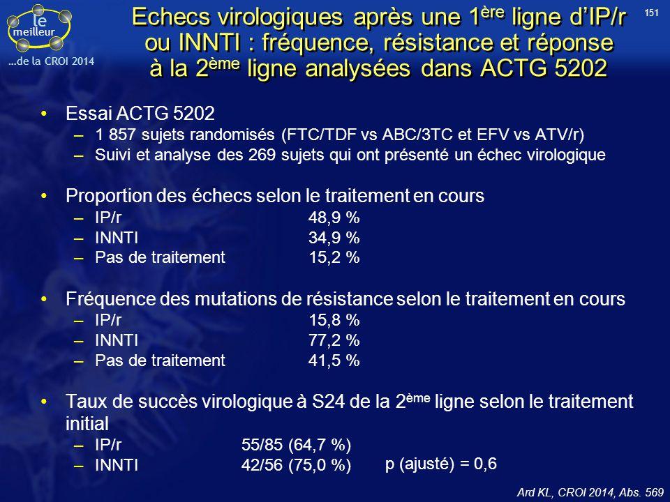 151 Echecs virologiques après une 1ère ligne d'IP/r ou INNTI : fréquence, résistance et réponse à la 2ème ligne analysées dans ACTG 5202.