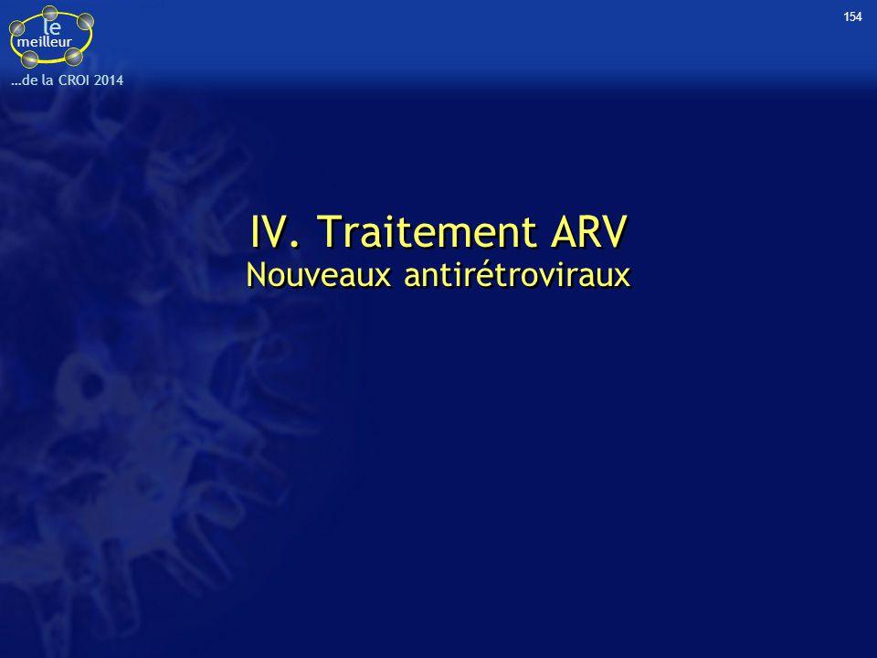 Nouveaux antirétroviraux