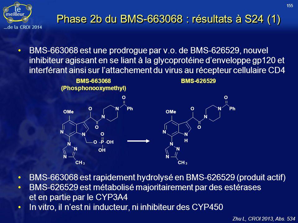 Phase 2b du BMS-663068 : résultats à S24 (1)