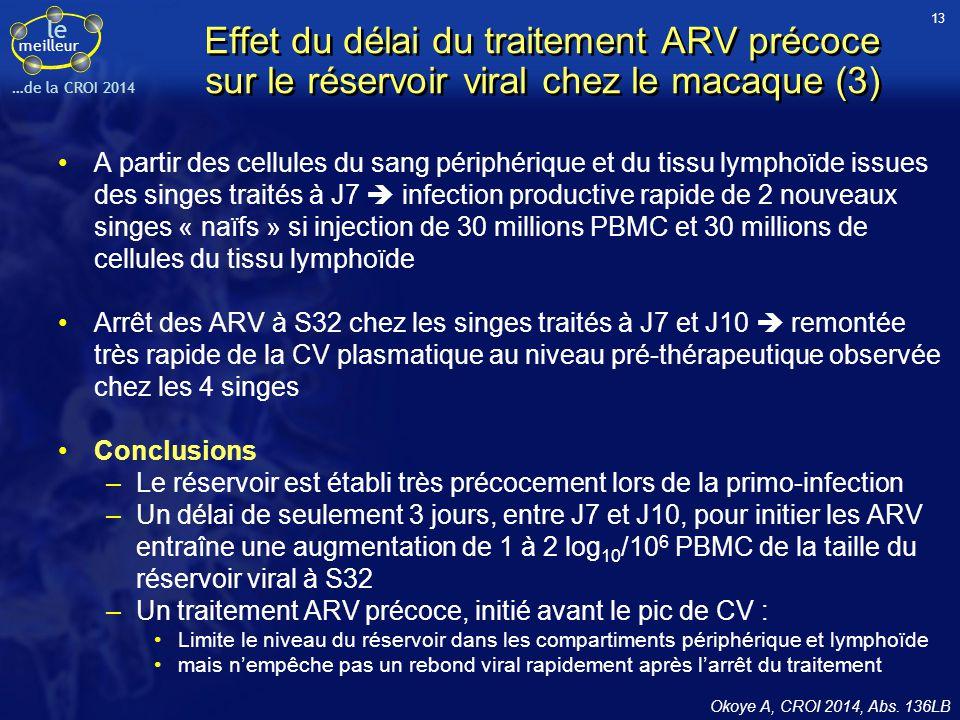 13 Effet du délai du traitement ARV précoce sur le réservoir viral chez le macaque (3)