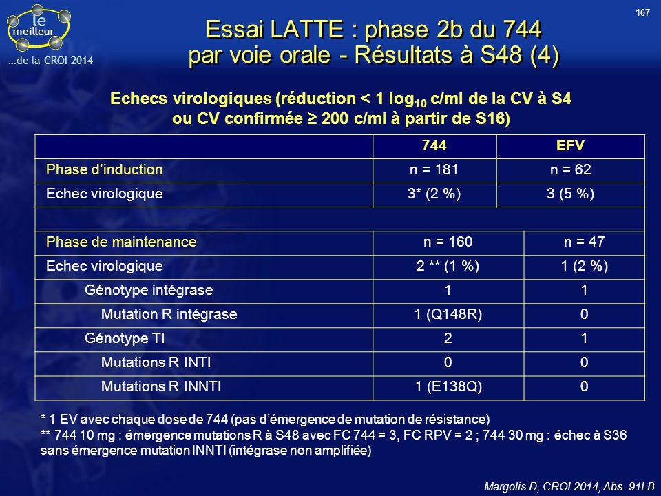 Essai LATTE : phase 2b du 744 par voie orale - Résultats à S48 (4)