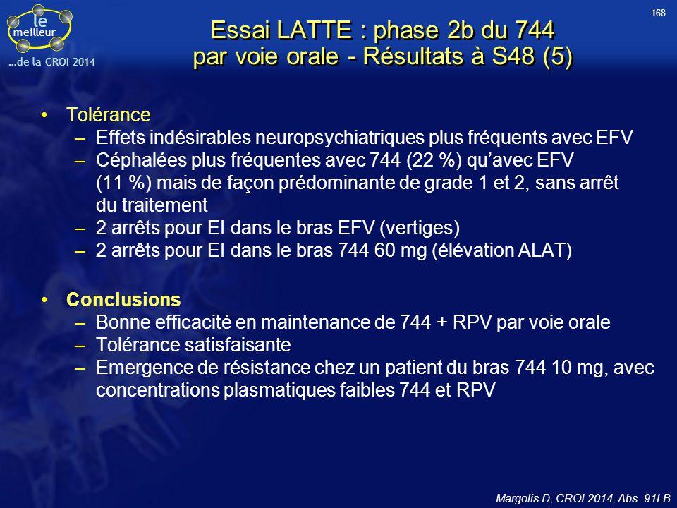Essai LATTE : phase 2b du 744 par voie orale - Résultats à S48 (5)