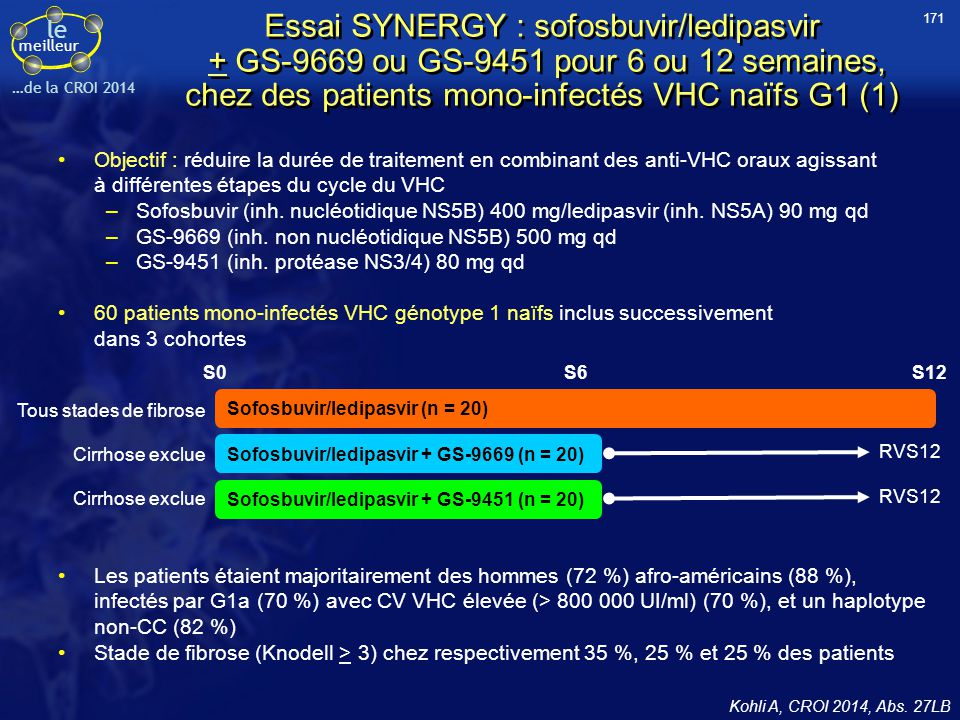 171 Essai SYNERGY : sofosbuvir/ledipasvir + GS-9669 ou GS-9451 pour 6 ou 12 semaines, chez des patients mono-infectés VHC naïfs G1 (1)