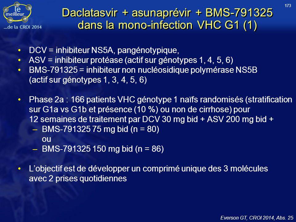 173 Daclatasvir + asunaprévir + BMS-791325 dans la mono-infection VHC G1 (1) DCV = inhibiteur NS5A, pangénotypique,